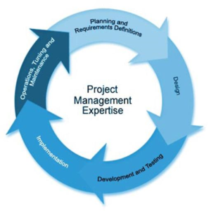 Project_Management_Office